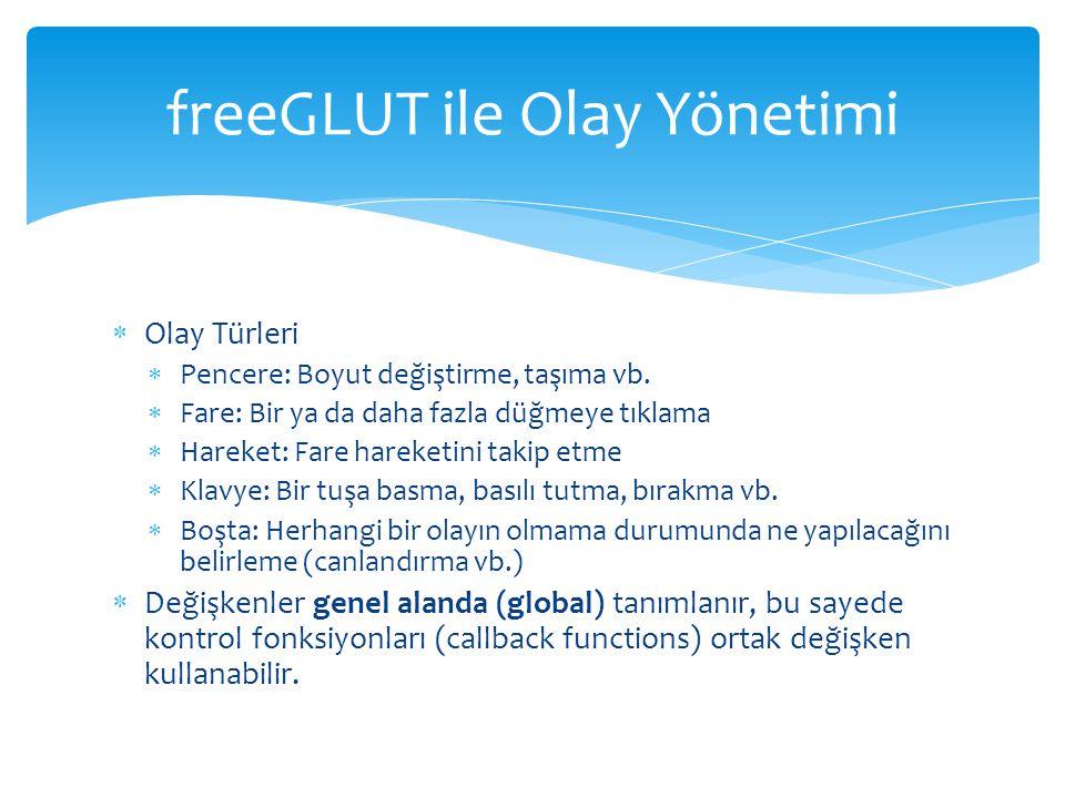 freeGLUT ile Olay Yönetimi