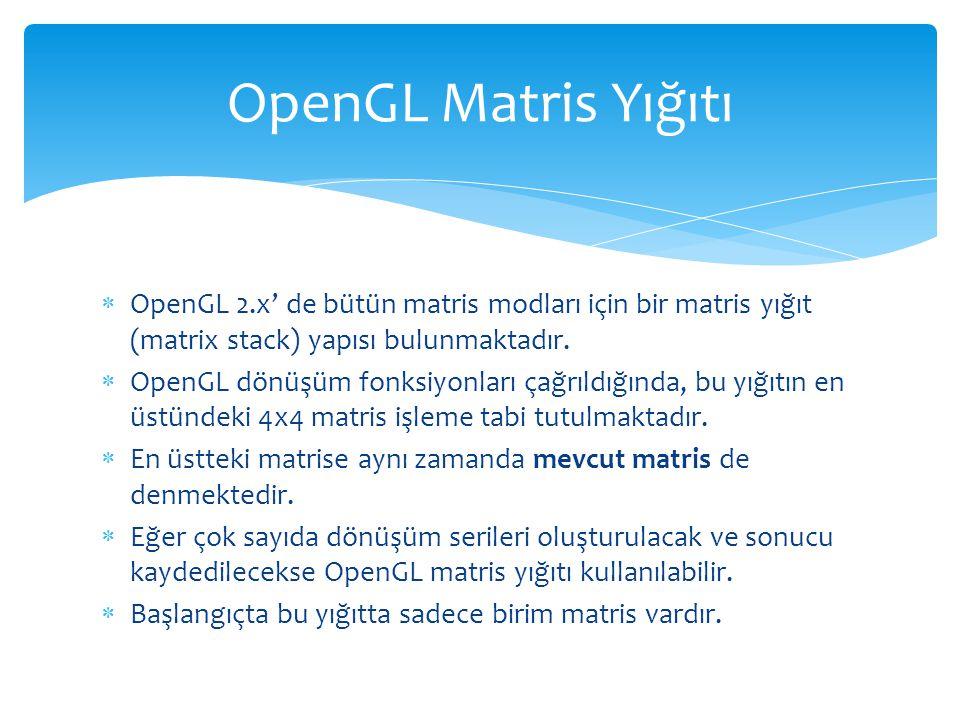 OpenGL Matris Yığıtı OpenGL 2.x' de bütün matris modları için bir matris yığıt (matrix stack) yapısı bulunmaktadır.