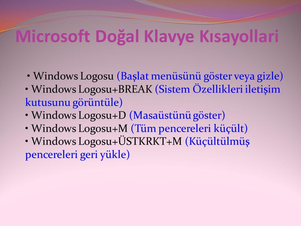 Microsoft Doğal Klavye Kısayollari