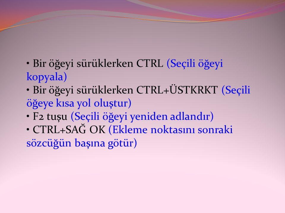 • Bir öğeyi sürüklerken CTRL (Seçili öğeyi kopyala) • Bir öğeyi sürüklerken CTRL+ÜSTKRKT (Seçili öğeye kısa yol oluştur) • F2 tuşu (Seçili öğeyi yeniden adlandır) • CTRL+SAĞ OK (Ekleme noktasını sonraki sözcüğün başına götür)