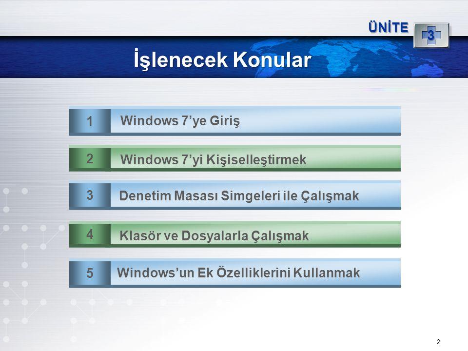 İşlenecek Konular 3 ÜNİTE 1 Windows 7'ye Giriş 2