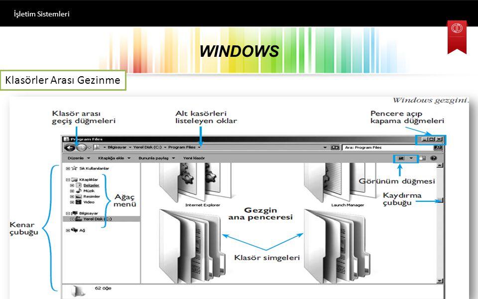 İşletim Sistemleri WINDOWS Klasörler Arası Gezinme