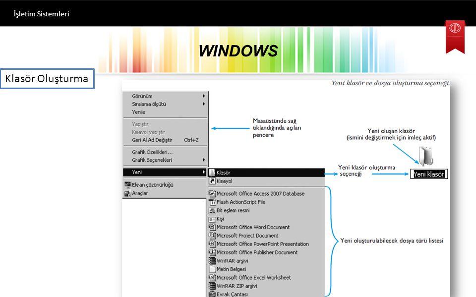 İşletim Sistemleri WINDOWS Klasör Oluşturma
