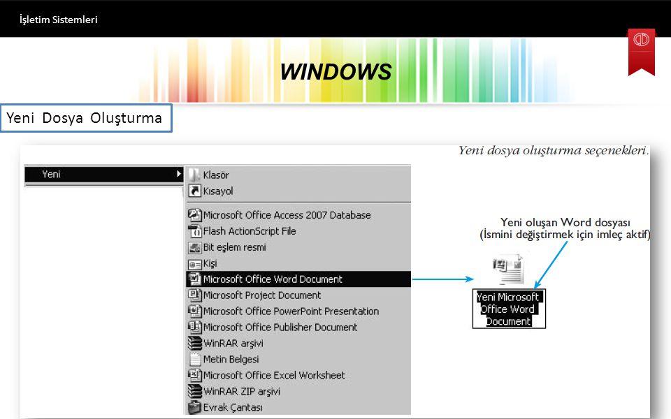 İşletim Sistemleri WINDOWS Yeni Dosya Oluşturma