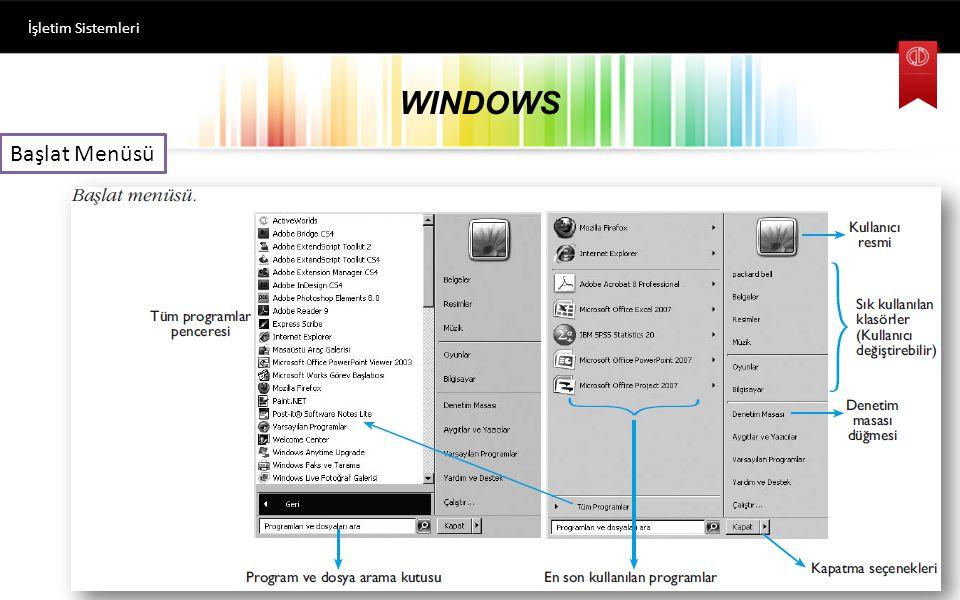 İşletim Sistemleri WINDOWS Başlat Menüsü