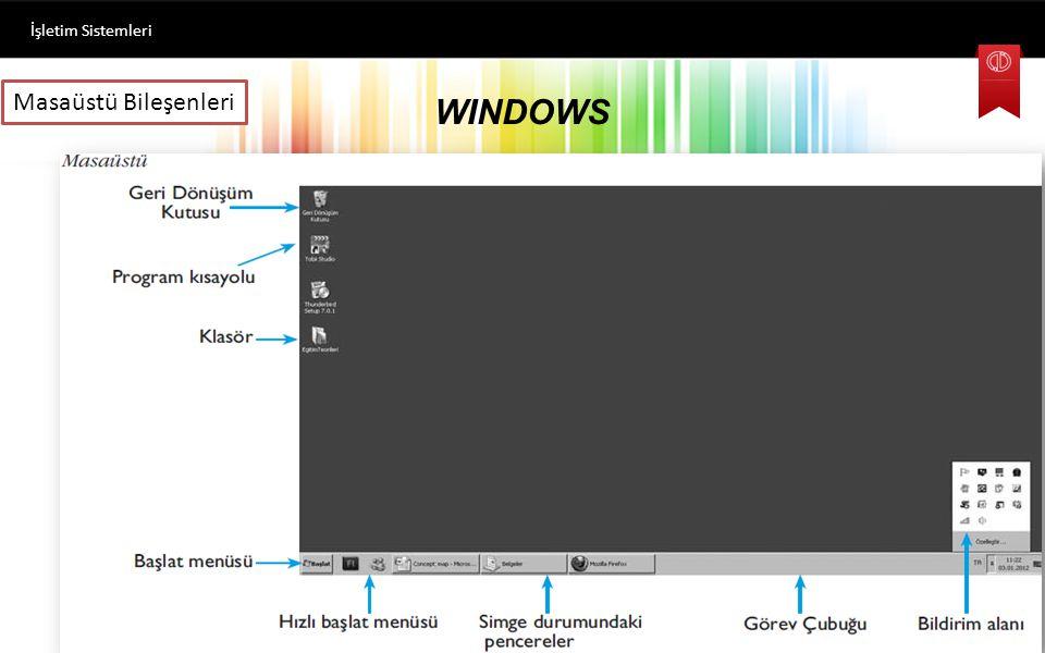 İşletim Sistemleri Masaüstü Bileşenleri WINDOWS