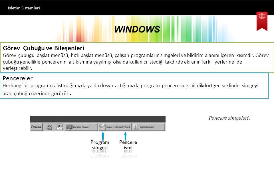 WINDOWS Görev Çubuğu ve Bileşenleri Pencereler