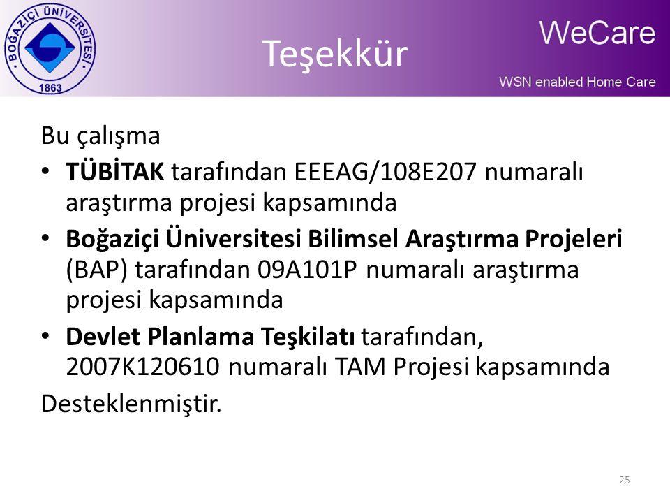 Teşekkür Bu çalışma. TÜBİTAK tarafından EEEAG/108E207 numaralı araştırma projesi kapsamında.