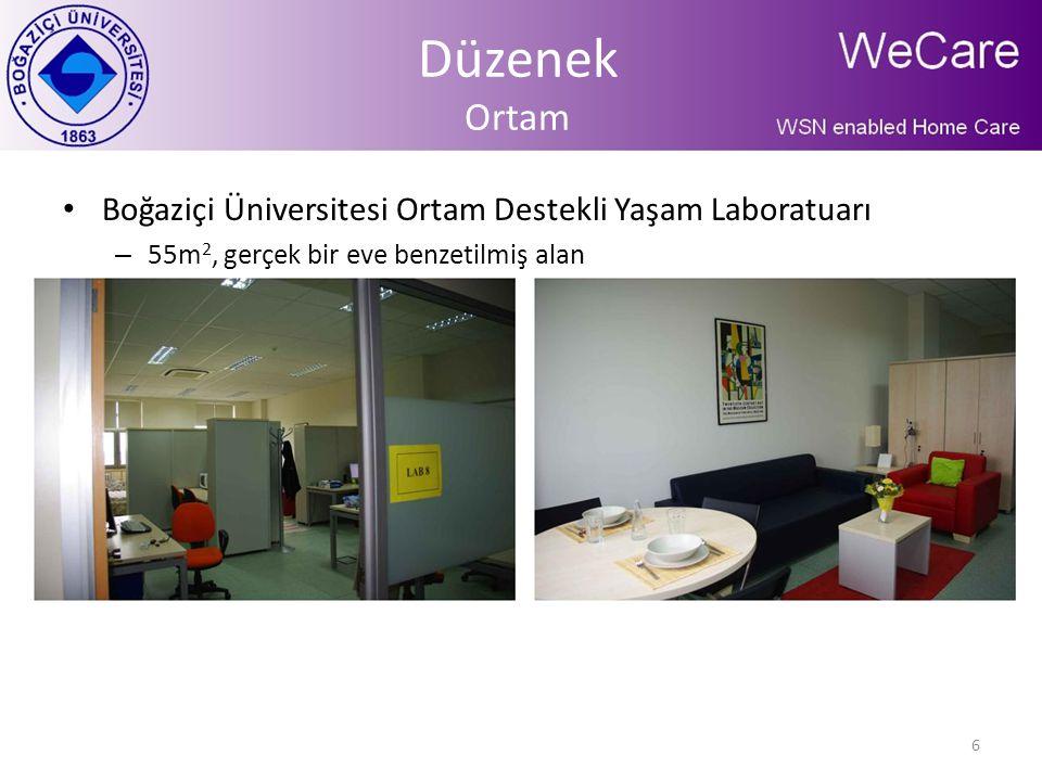 Düzenek Ortam Boğaziçi Üniversitesi Ortam Destekli Yaşam Laboratuarı