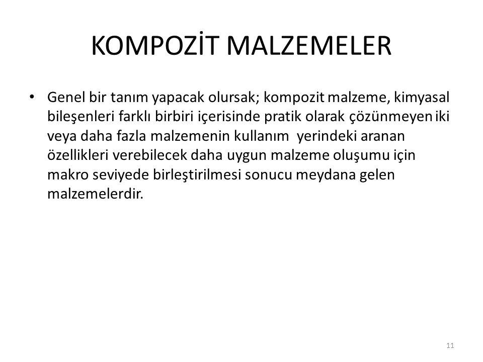 KOMPOZİT MALZEMELER