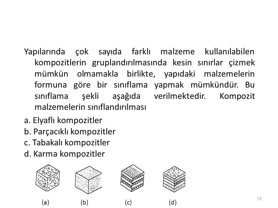b. Parçacıklı kompozitler c. Tabakalı kompozitler d. Karma kompozitler
