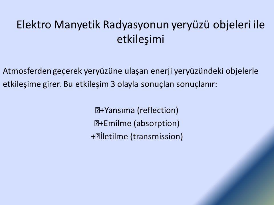 Elektro Manyetik Radyasyonun yeryüzü objeleri ile etkileşimi