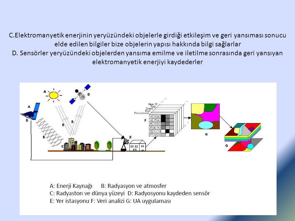 C.Elektromanyetik enerjinin yeryüzündeki objelerle girdiği etkileşim ve geri yansıması sonucu elde edilen bilgiler bize objelerin yapısı hakkında bilgi sağlarlar D.
