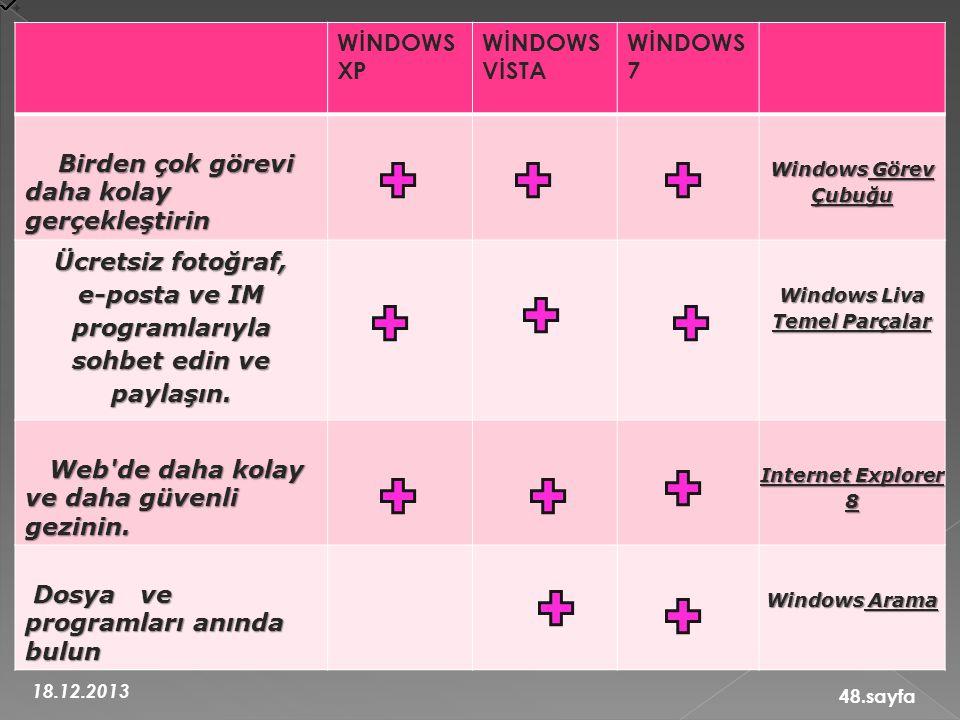 Windows Liva Temel Parçalar