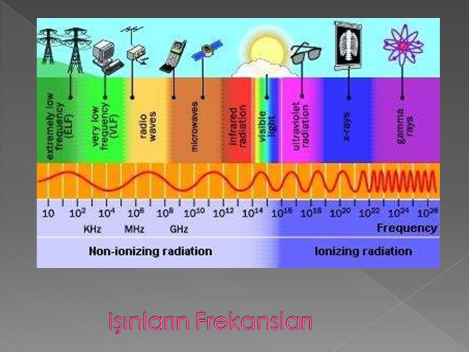 Işınların Frekansları