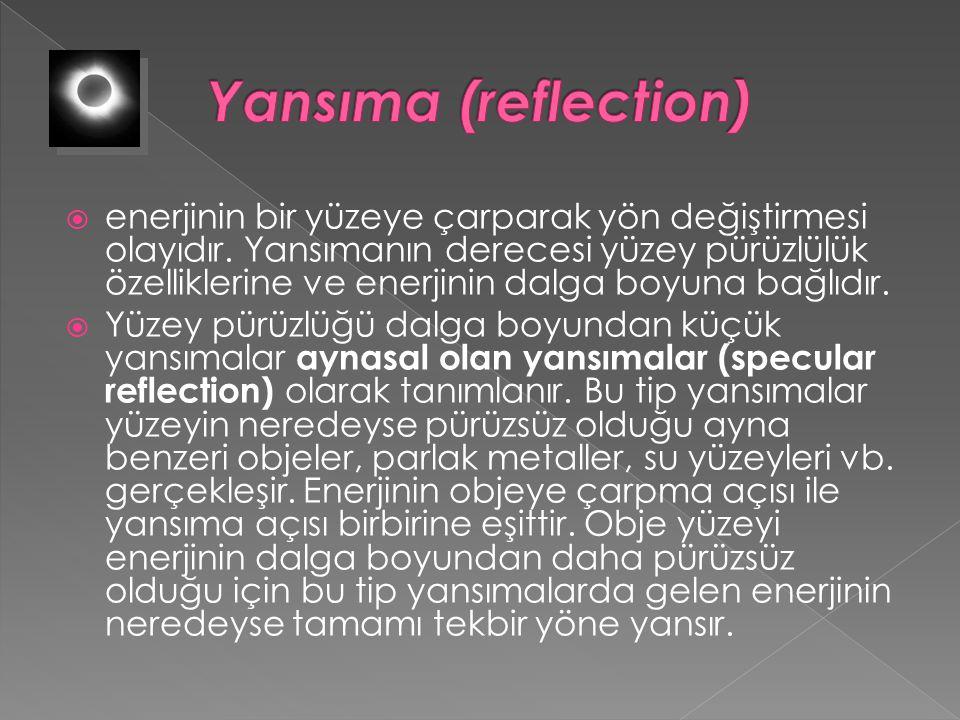 Yansıma (reflection)