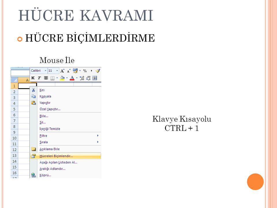 hücre kavrami HÜCRE BİÇİMLERDİRME Mouse İle Klavye Kısayolu CTRL + 1