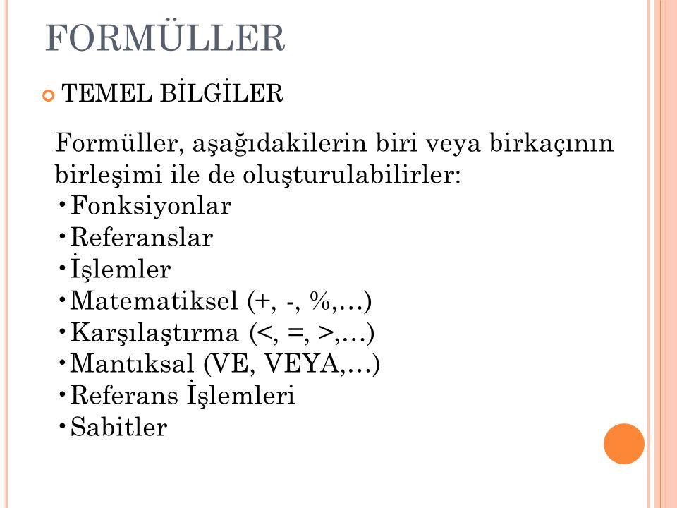 formüller TEMEL BİLGİLER. Formüller, aşağıdakilerin biri veya birkaçının birleşimi ile de oluşturulabilirler: