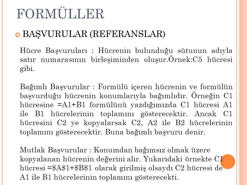 formüller BAŞVURULAR (REFERANSLAR)