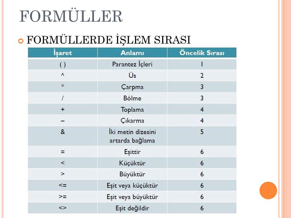 formüller FORMÜLLERDE İŞLEM SIRASI