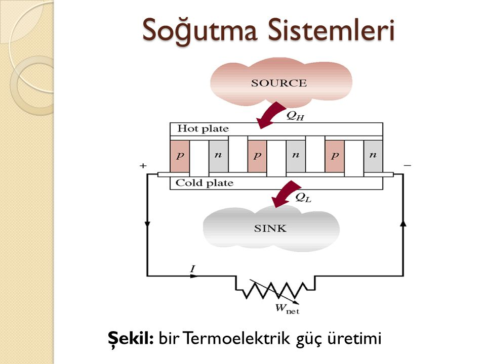 Soğutma Sistemleri Şekil: bir Termoelektrik güç üretimi