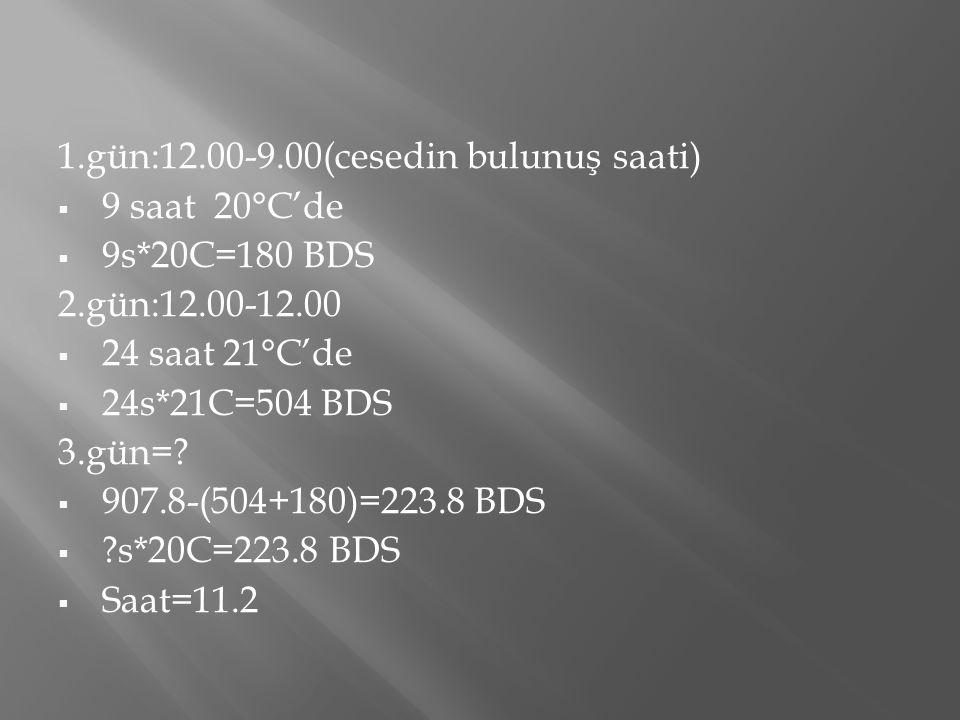 1.gün:12.00-9.00(cesedin bulunuş saati)