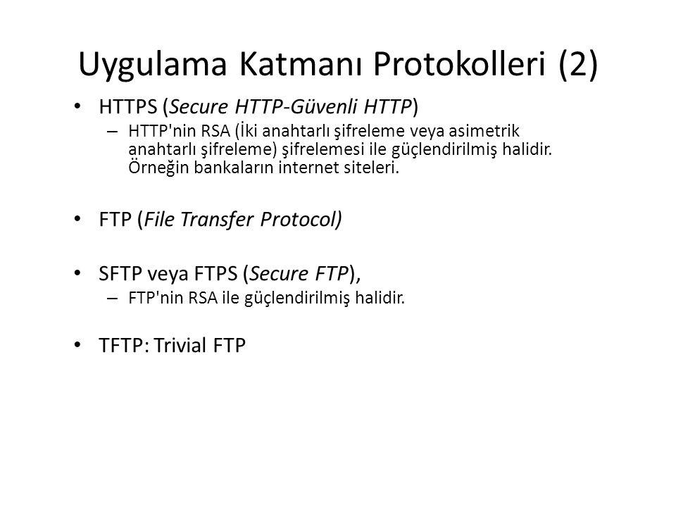 Uygulama Katmanı Protokolleri (2)