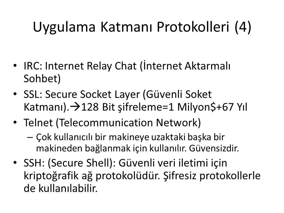 Uygulama Katmanı Protokolleri (4)