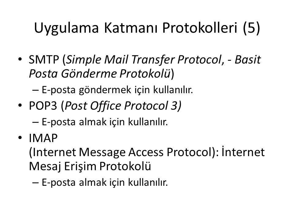 Uygulama Katmanı Protokolleri (5)
