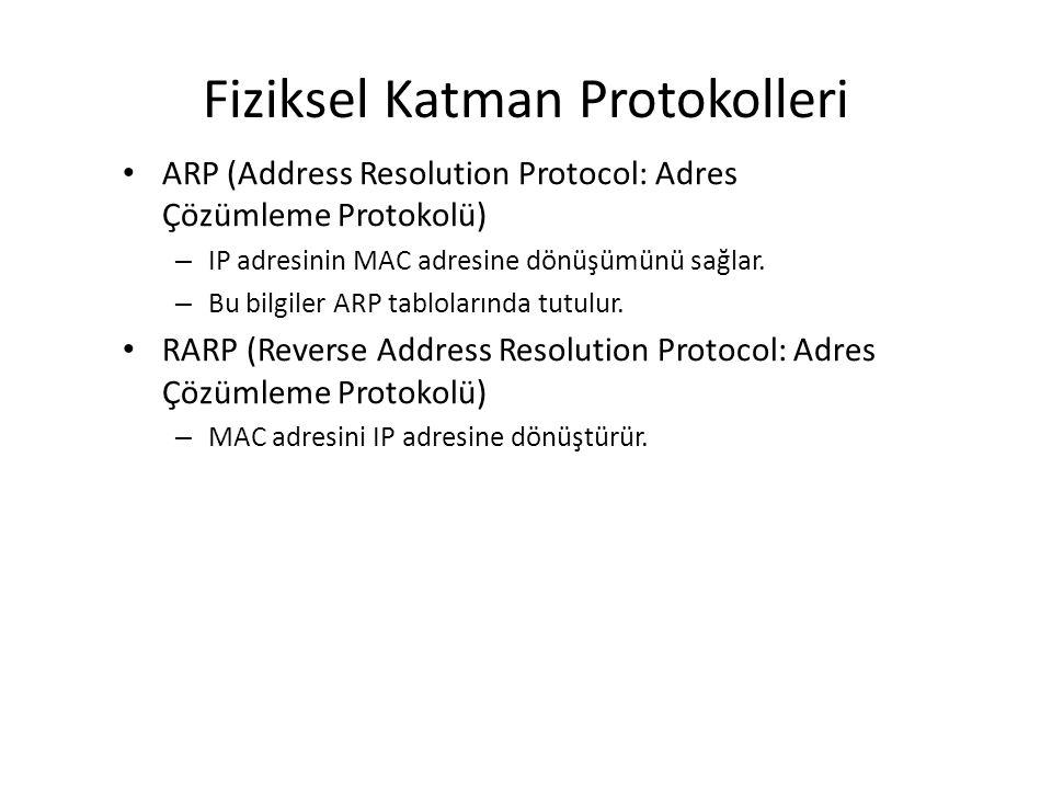 Fiziksel Katman Protokolleri