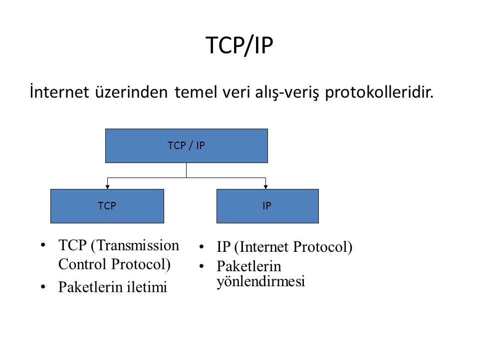 TCP/IP İnternet üzerinden temel veri alış-veriş protokolleridir.