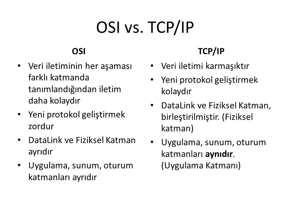 OSI vs. TCP/IP OSI TCP/IP