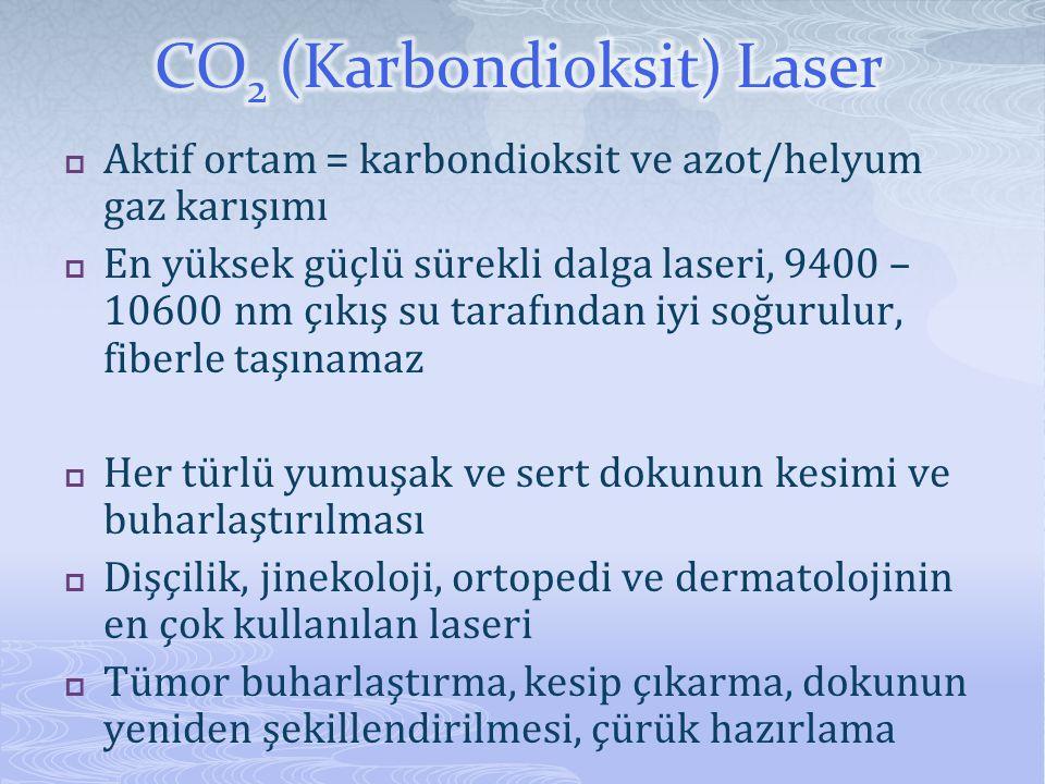 CO2 (Karbondioksit) Laser