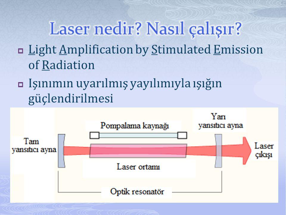 Laser nedir Nasıl çalışır