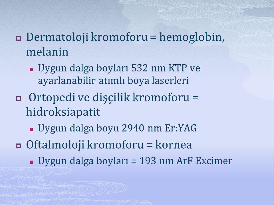 Dermatoloji kromoforu = hemoglobin, melanin