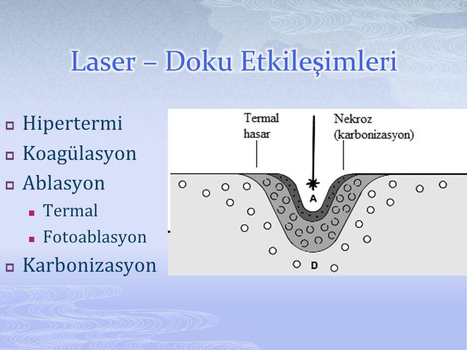 Laser – Doku Etkileşimleri