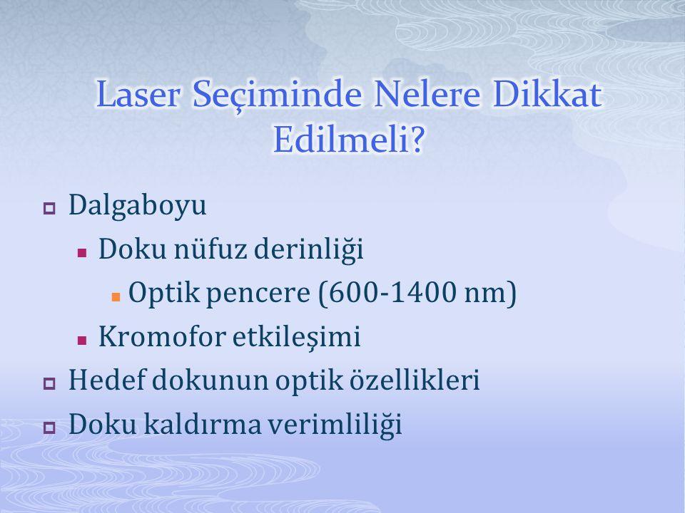 Laser Seçiminde Nelere Dikkat Edilmeli