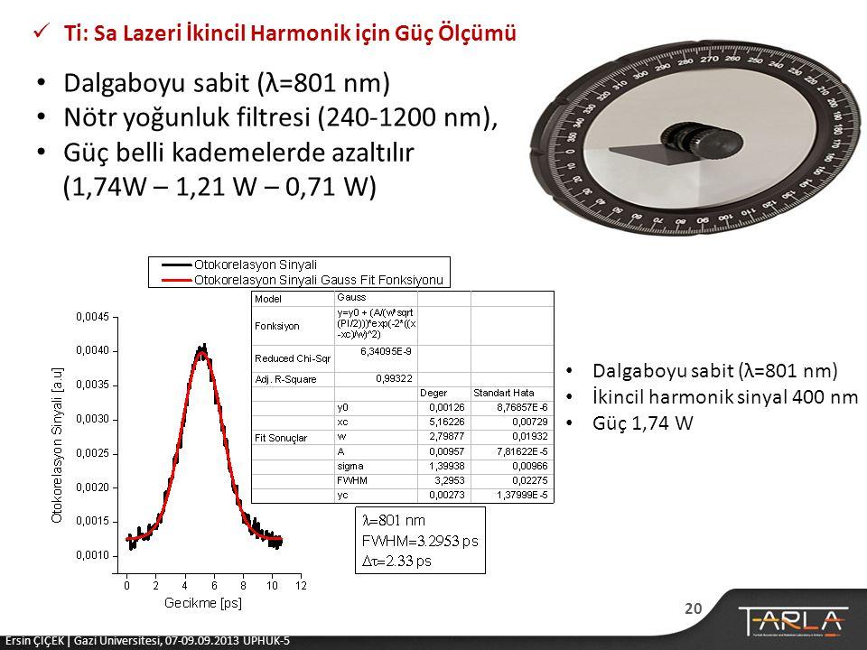 Dalgaboyu sabit (λ=801 nm) Nötr yoğunluk filtresi (240-1200 nm),