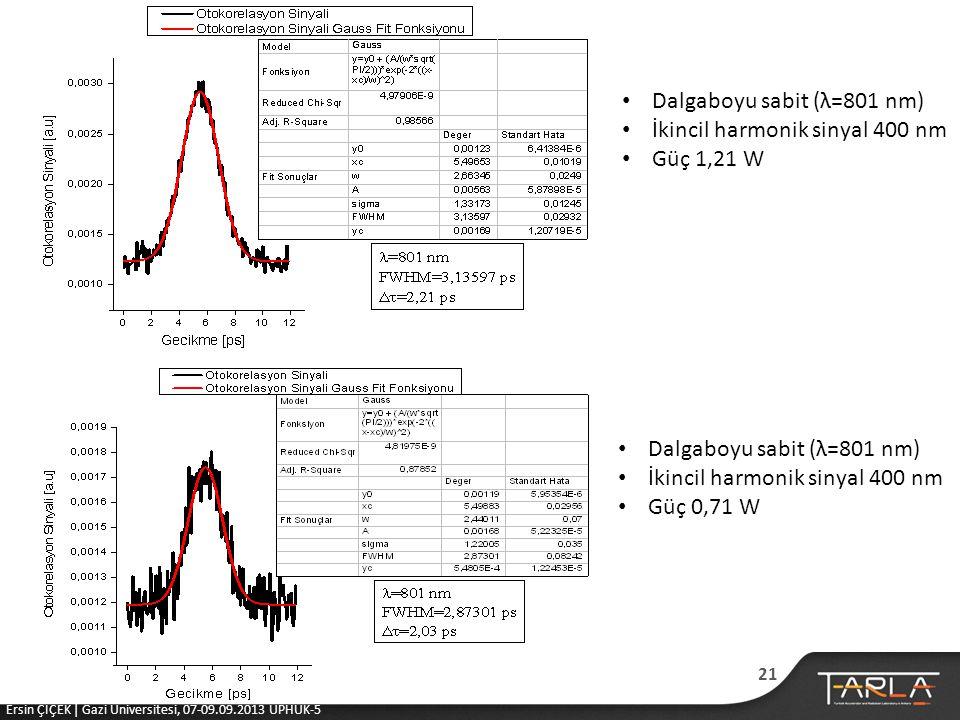 Dalgaboyu sabit (λ=801 nm) İkincil harmonik sinyal 400 nm Güç 1,21 W