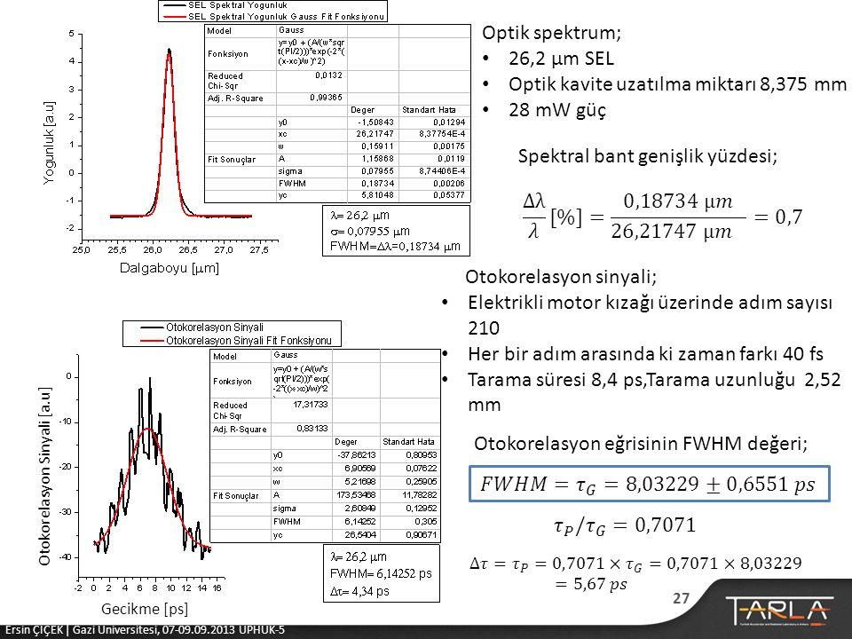 Optik kavite uzatılma miktarı 8,375 mm 28 mW güç