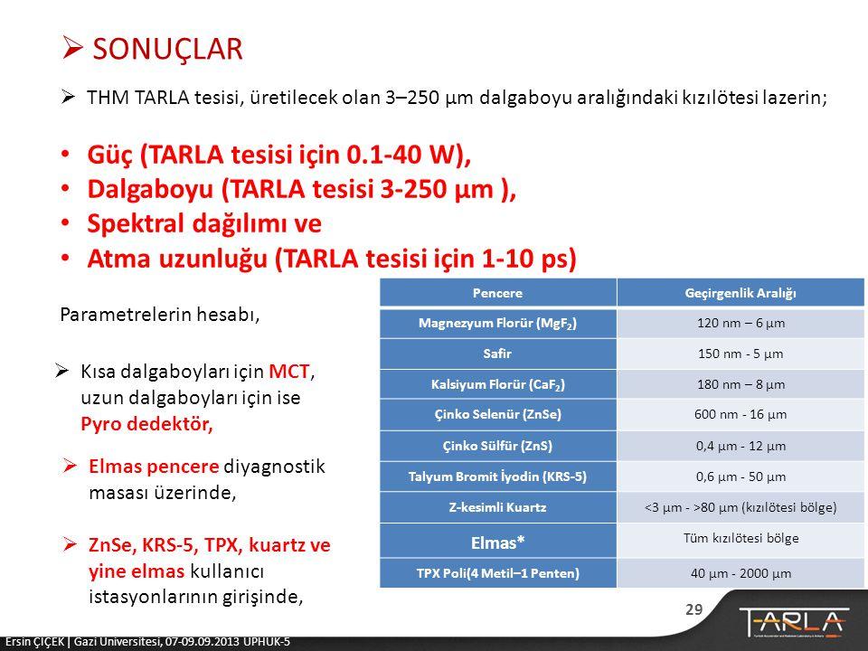 SONUÇLAR Güç (TARLA tesisi için 0.1-40 W),