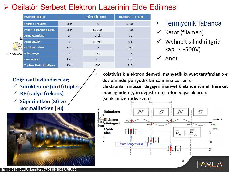 Osilatör Serbest Elektron Lazerinin Elde Edilmesi