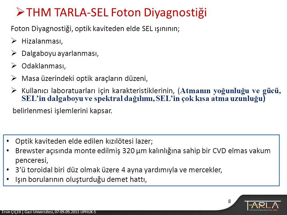 THM TARLA-SEL Foton Diyagnostiği
