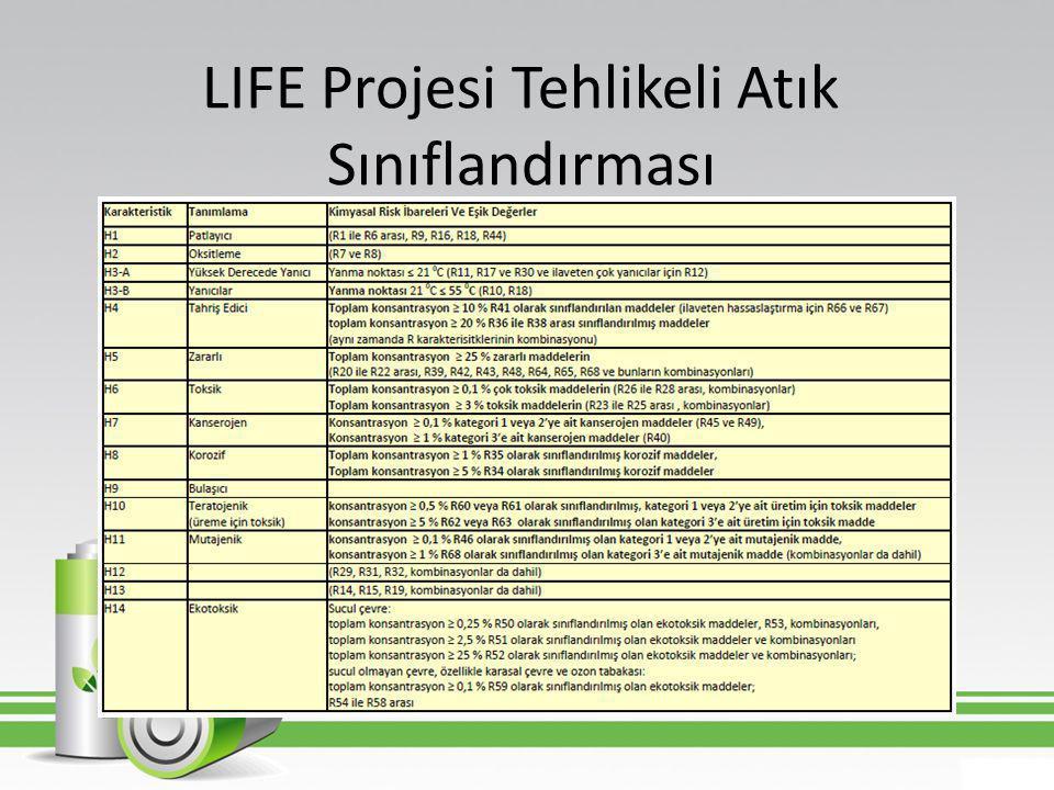 LIFE Projesi Tehlikeli Atık Sınıflandırması