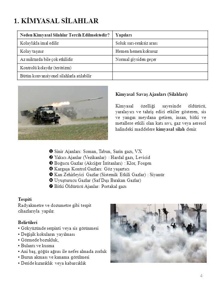 1. KİMYASAL SİLAHLAR Kimyasal Savaş Ajanları (Silahları)