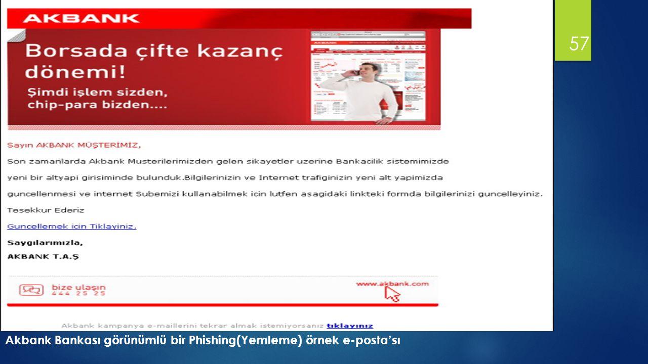 Akbank Bankası görünümlü bir Phishing(Yemleme) örnek e-posta'sı