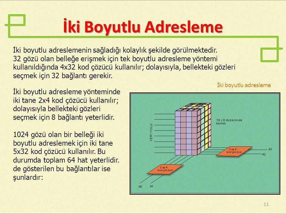 İki Boyutlu Adresleme İki boyutlu adreslemenin sağladığı kolaylık şekilde görülmektedir.