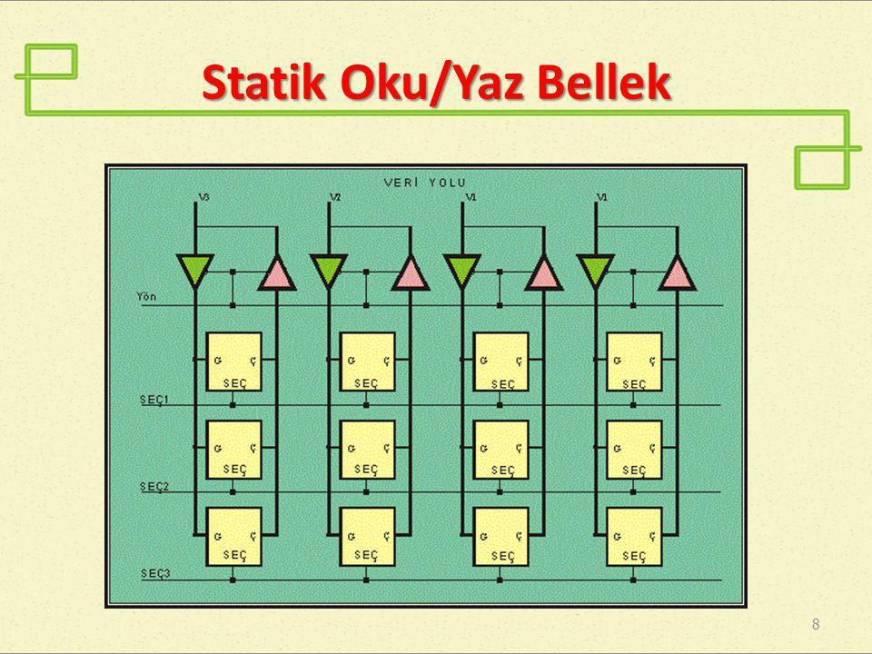 Statik Oku/Yaz Bellek
