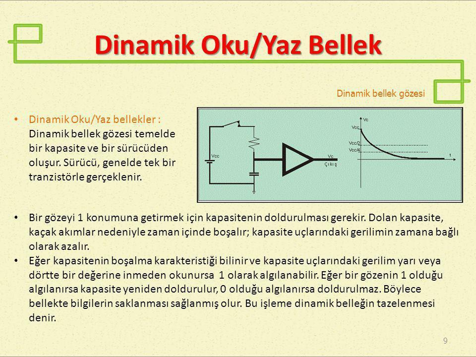 Dinamik Oku/Yaz Bellek