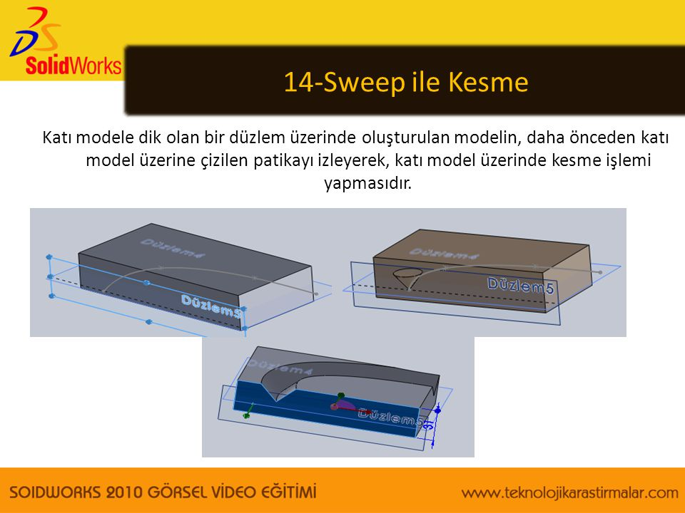 14-Sweep ile Kesme